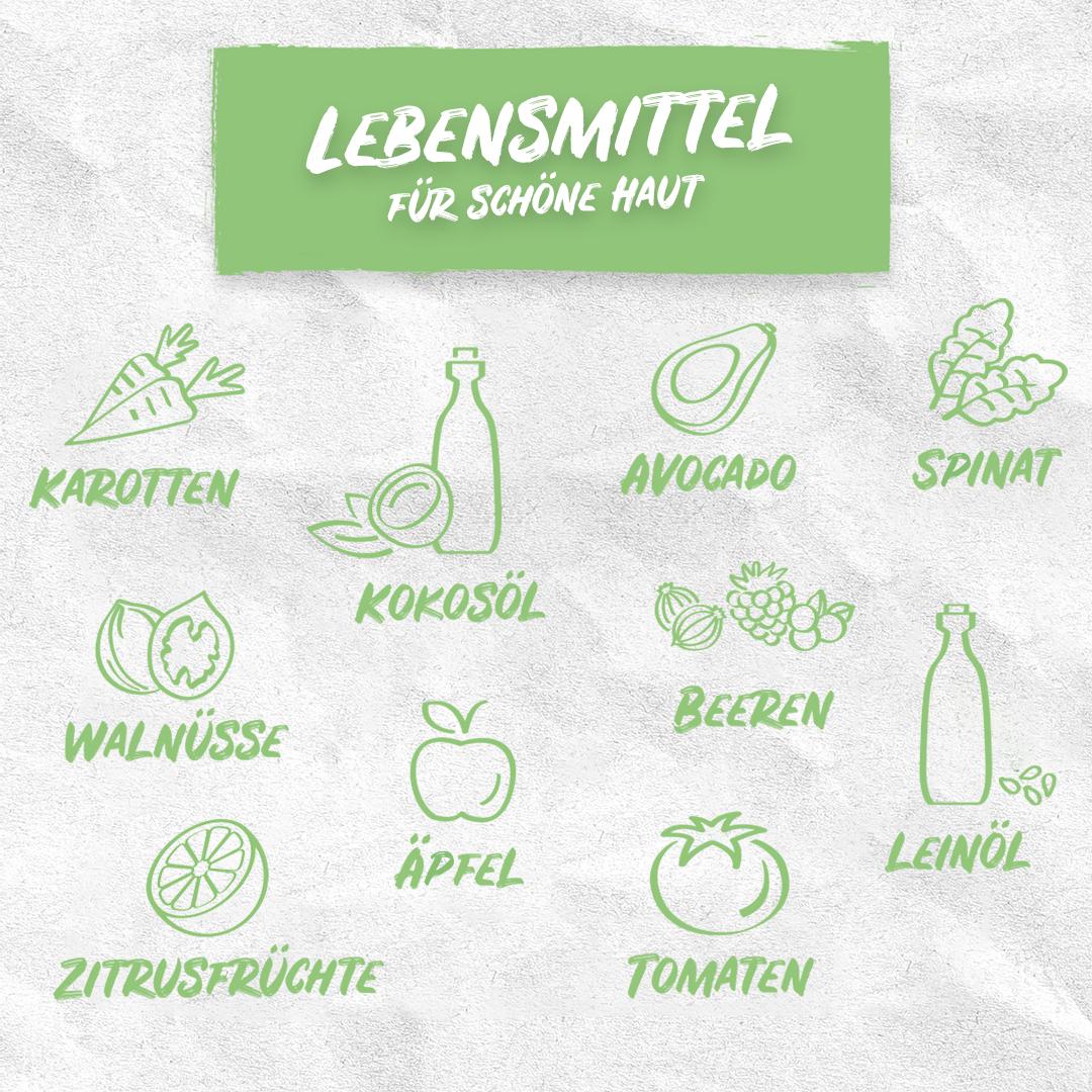 Infografik: Lebensmittel für schöne Haut